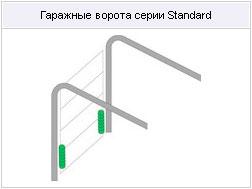 "серия ""Standard"""